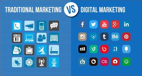 Mba Vs Digital Marketing by Digital Marketing Tips Tricks And Resources