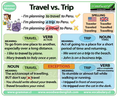 travel vs trip difference