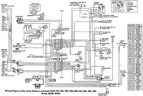 1961 dodge truck wiring diagram all about wiring