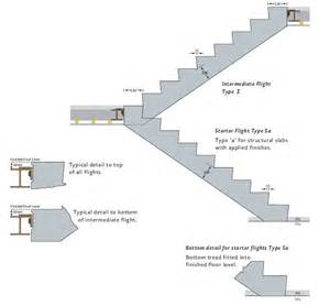 Standard Stair Tread Size by Precast Concrete Steps Cost Driverlayer Search Engine