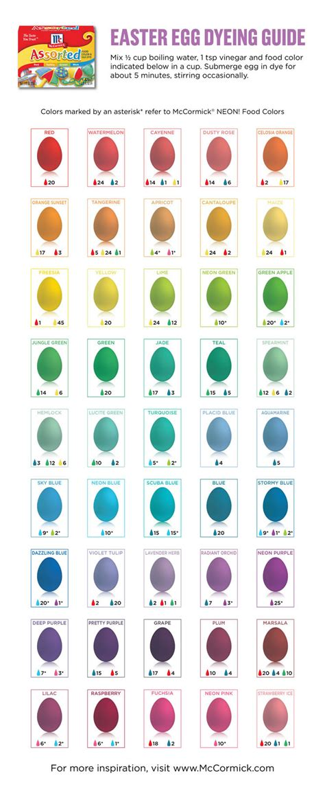 egg color chart your everything guide to dyeing easter eggs the school