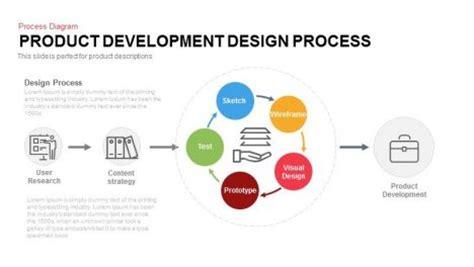 brand development process template stunning product development process template ideas