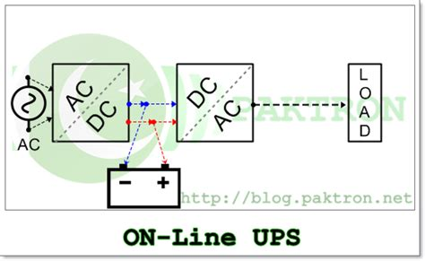 ups wiring diagram in line wiring diagram with description