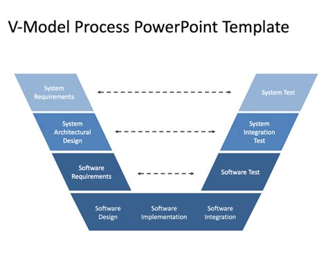 Free V Model Process Powerpoint Template Free Powerpoint Templates Model Powerpoint Presentation Templates
