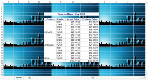 tips    ods excel destination sas users