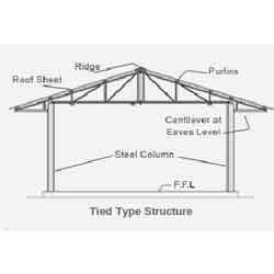 portal frame design using staad pro rcc portal frame frame design reviews