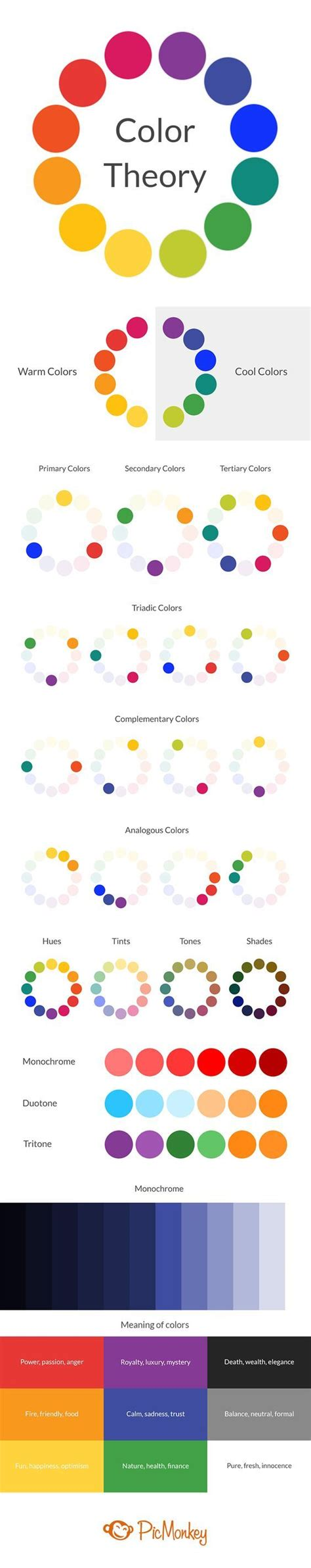 color theory emotions 25 best ideas about emotional drawings on