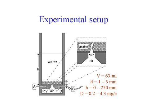 whole grains gas grains liquid and gas
