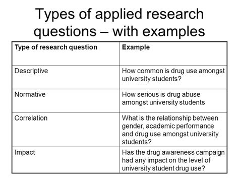 what are the two types of research papers what are two types of research papers 28 images