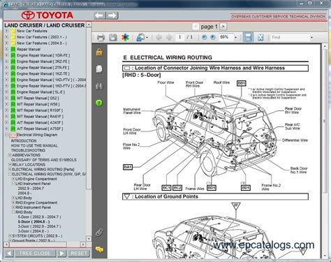 electric and cars manual 2008 toyota land cruiser navigation system prado 150 wiring diagram wiring diagram and schematic diagram images