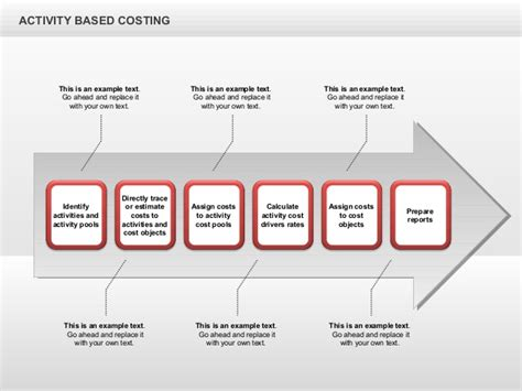 activity diagram ppt activity based costing arrow diagram for powerpoint