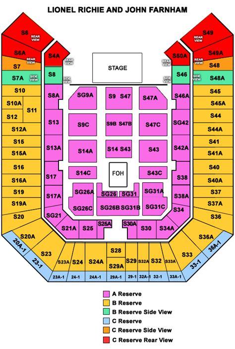 Allphones Arena Floor Plan by One Stage Two Music Legends Lionel Richie John Farnham