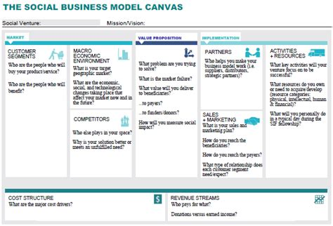 social enterprise business plan template social
