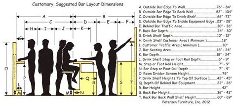 standard counter height commercial bar dimensions google search bar design