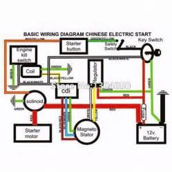 tao tao wiring diagram