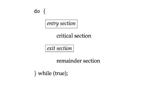 critical section linux critical section linux 28 images презентация на тему