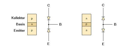bipolar transistor aufbau bipolar transistor funktionsweise 28 images einf 252 hrung in die physikalisch chemischen