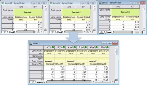 Combine Worksheets In Excel by Excel 2010 Combine Columns From Worksheets