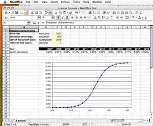 excel bell curve template s curve excel template related keywords s curve excel