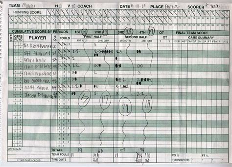 basketball highest possible score basketball scoring pdf basketball scores