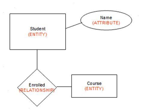 entity state diagram visio state diagram icons visio get free image about