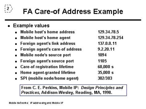 Apartment Address Format Usps Fa Care Of Address Exle