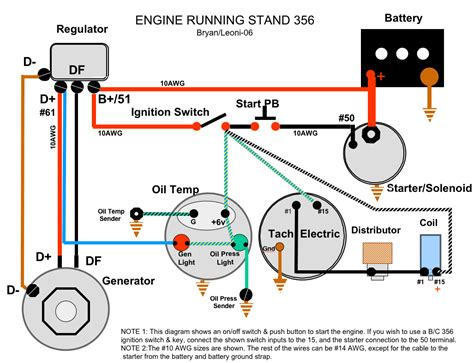 v8 engine basic diagram html autos post