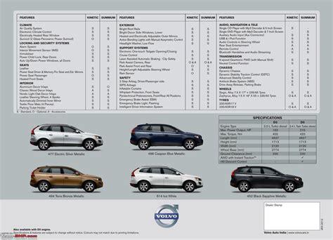 volvo truck price in india volvo s60 d5 summum price in india