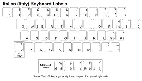 keyboard layout xp italian keyboard stickers