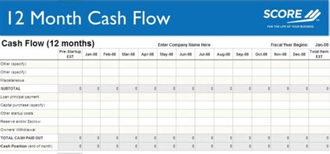 sle construction cash flow projection download 1 year cash flow template project management