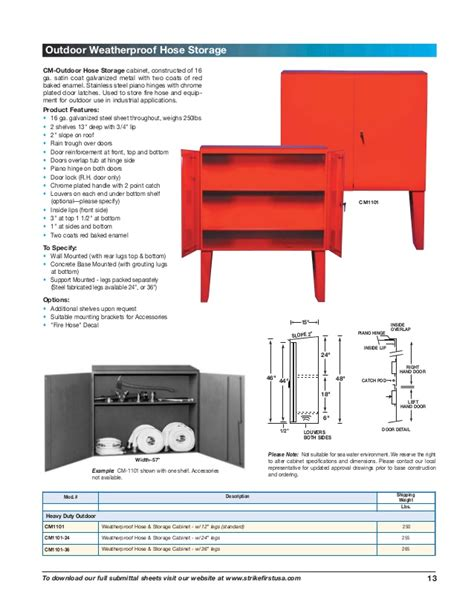 extinguisher and cabinets catalog
