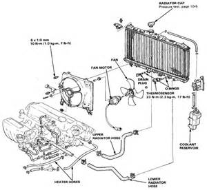 honda accord 88 radiator diagram and schematics circuit