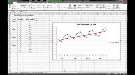 excel time series forecasting part    youtube