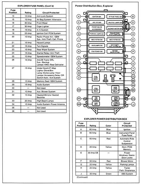 2004 ford explorer fuse diagram fuse box diagram 2004 ford explorer images
