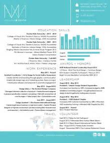 Design Resume Example Interior Design Resume On Pinterest Interior Design