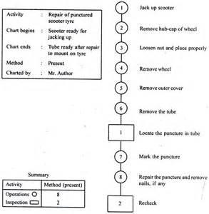 essay outline how to worksheet printables site