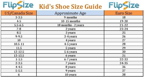 toddler to kid shoe size chart shoe size chart by age world of menu and chart