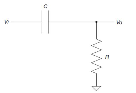 high pass filter basics high pass filters basic information and tutorials electrical engineering design and tutorial