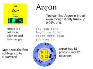 Argon Number Of Protons Awesome Argon