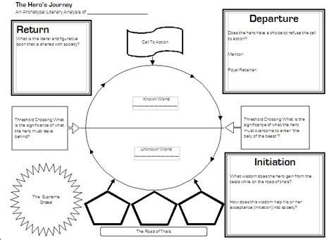 printable journey template hero s journey printable worksheet hero s journey