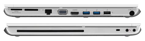 laptop port which obsolete ports we still need on modern laptops