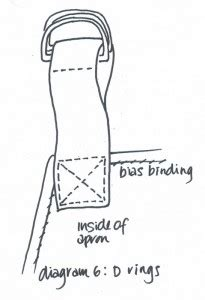 apron pattern with d ring the stitchery apron