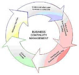 Business Continuity Plan Template Australia by It Service Management Itsm Certification At Foundation