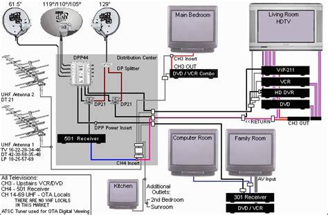 dish network wiring diagram hopper 34 wiring diagram