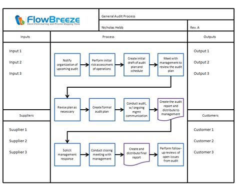 sipoc diagram visio flowbreeze united addins