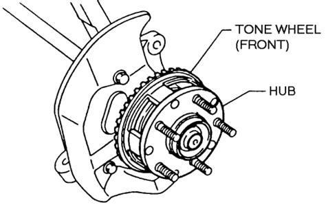 repair anti lock braking 1985 subaru xt interior lighting repair guides four wheel anti lock brake system wheel speed sensor autozone com