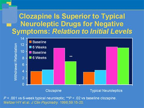 Clozapine Detox by Are All Atypical Antipsychotics Equal For The Treatment Of