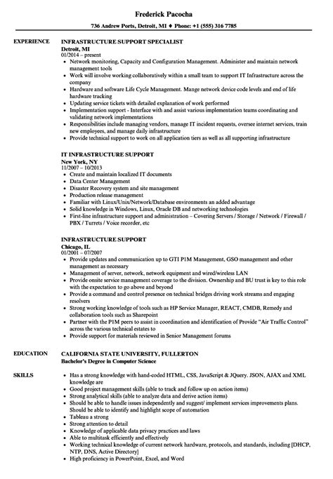 Pbx Administrator Cover Letter by Pbx Administrator Sle Resume Excel Inventory List Template Agricultural Consultant Sle Resume