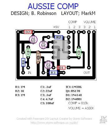 qt layout ownership stompboxed the guitar pedal builders repository aussie comp