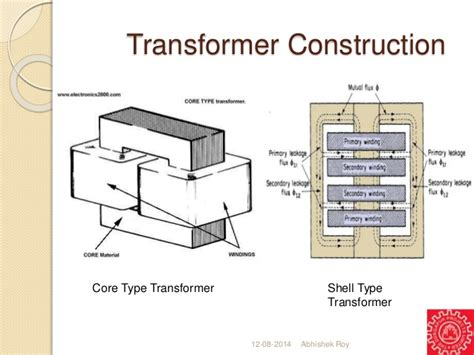 inductors construction inductor construction 28 images variable inductor construction 28 images sv3jzs construction